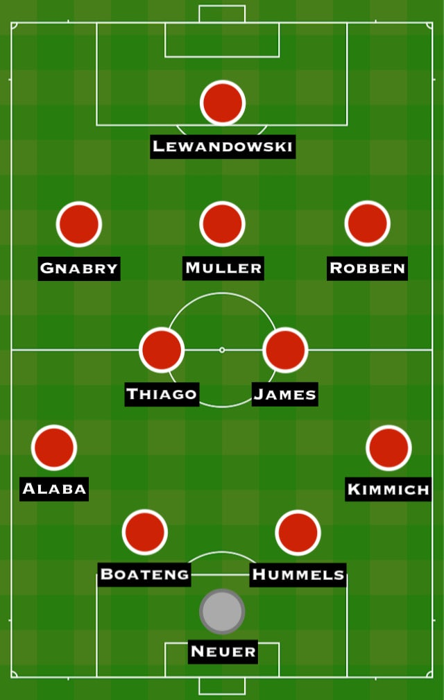 Possible BAY XI vs. Ajax