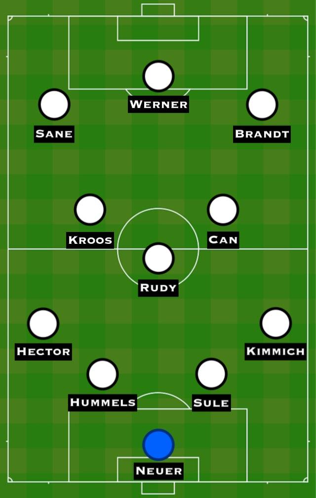 Possible GER XI vs. FRA