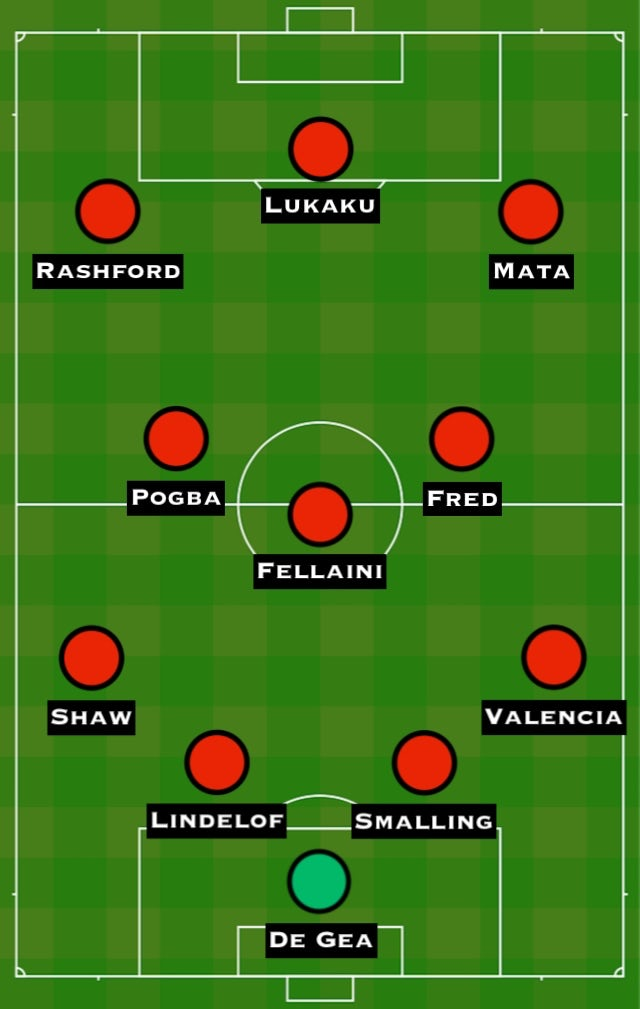 Possible MNU XI vs. CHE