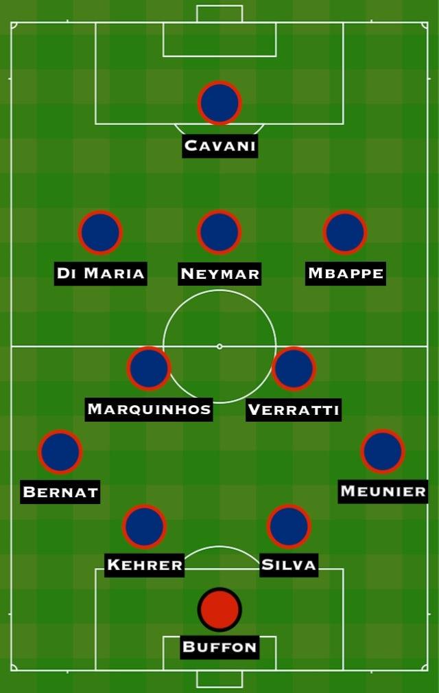 POssible PSG XI vs. AMI