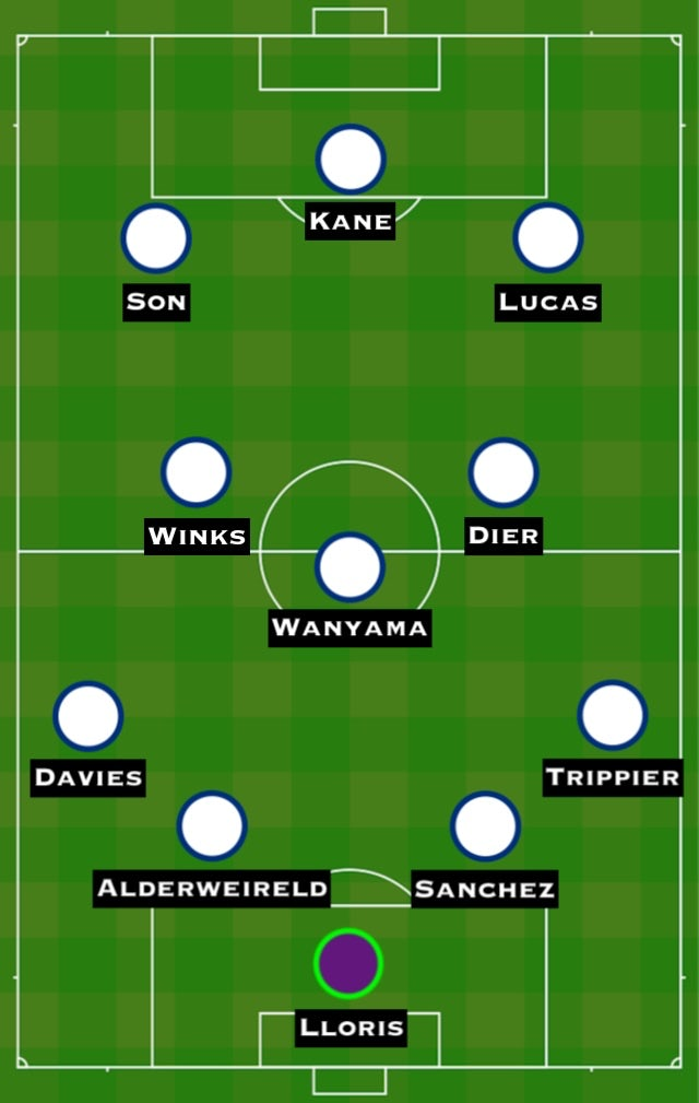 Possible TOT XI vs. WHU