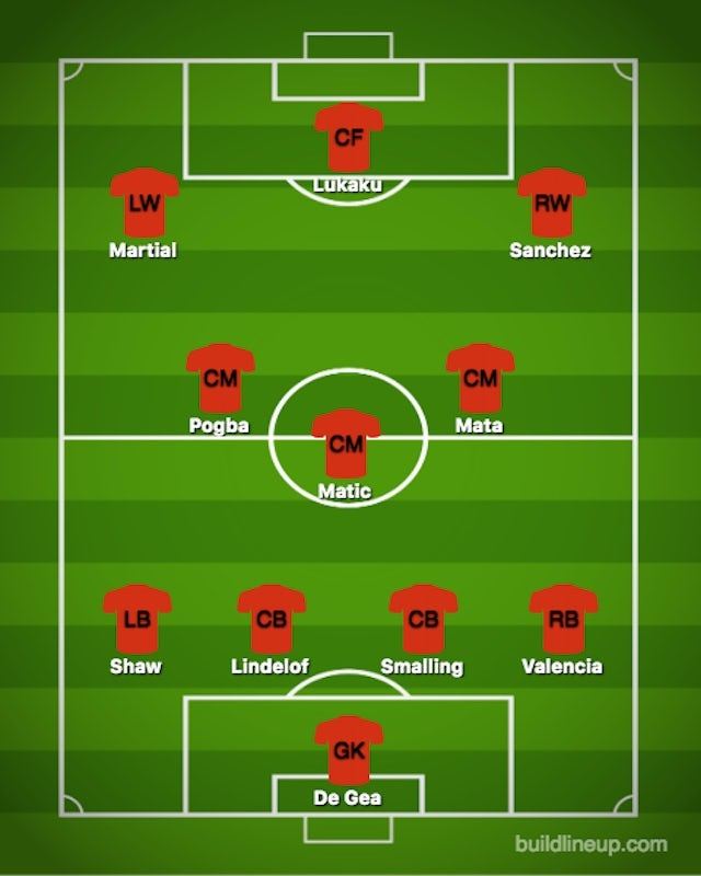 Possible MNU XI vs. JUV