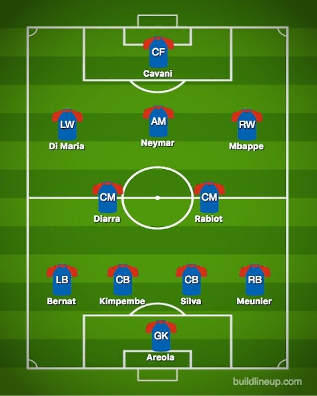 Possible PSG XI vs. NAP