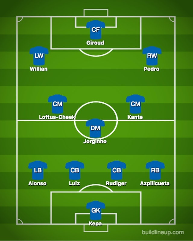 Possible CHE XI vs. BUR