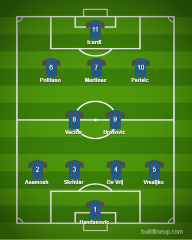 Possible INT XI vs. BAR