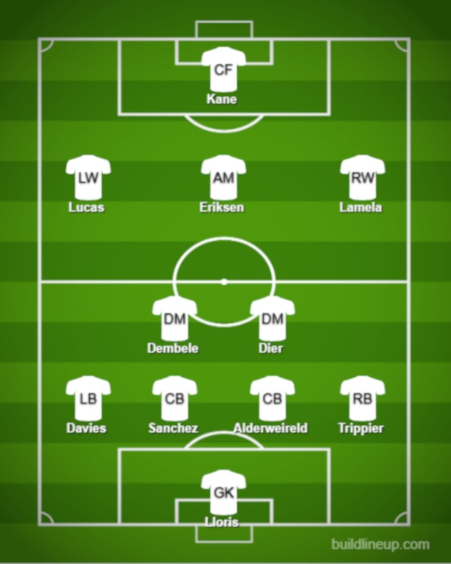 Possible TOT XI vs. MCI