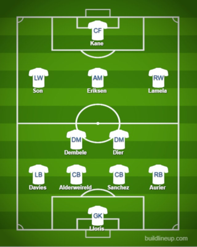 Possible TOT XI vs. PSV