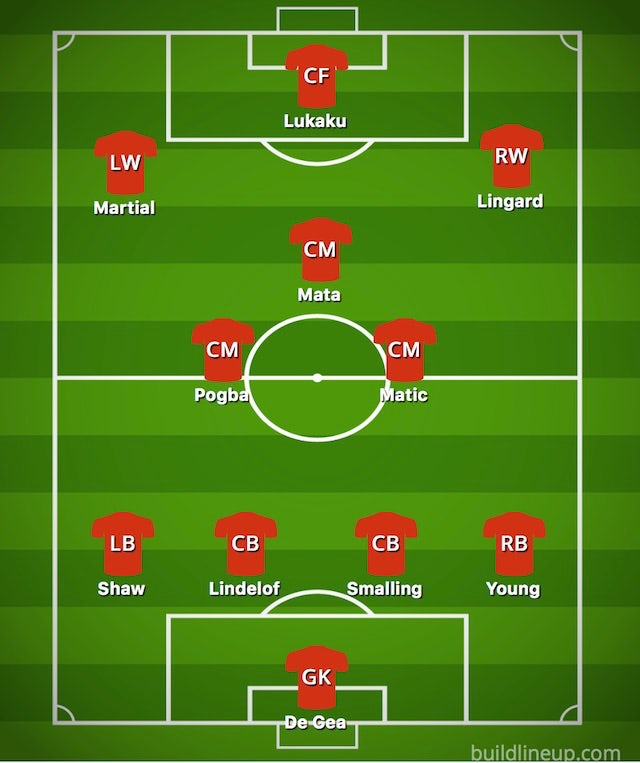 How Manchester United Could Line Up Against Everton Sports Mole