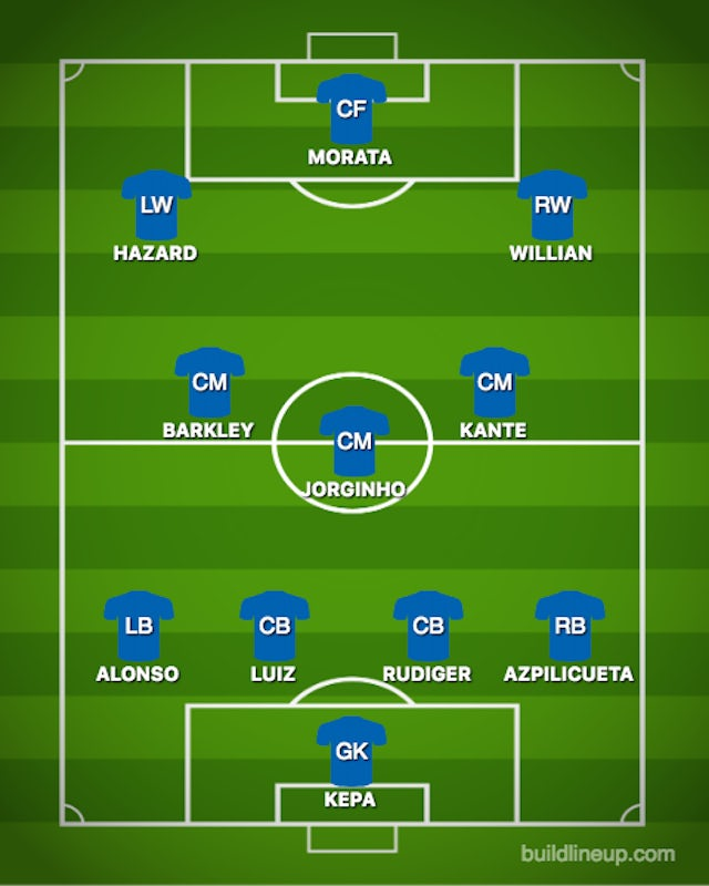 Possible CHE XI vs. CRY