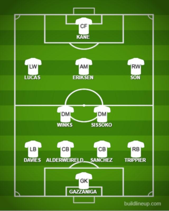 Possible TOT XI vs. EIN