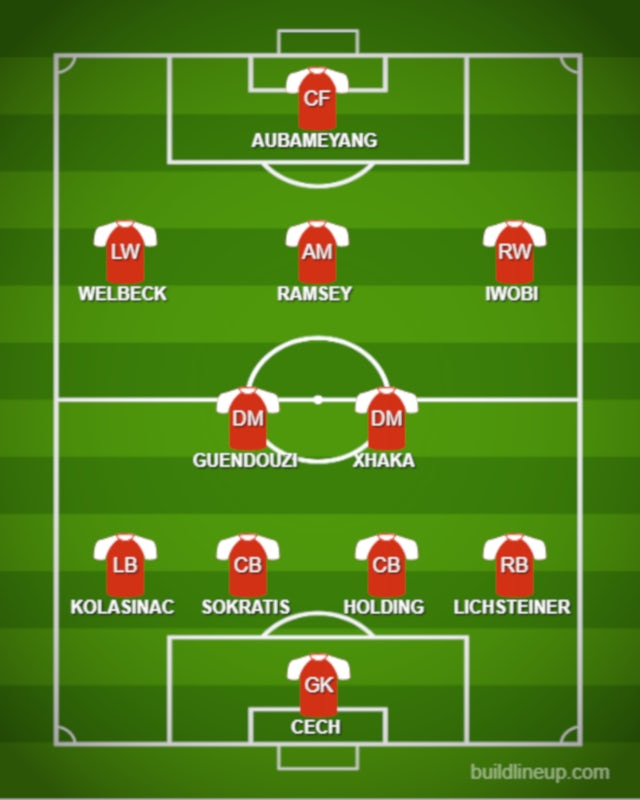 Possible ARS XI vs. SPO