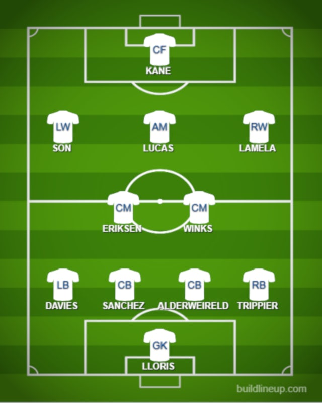 Possible TOT XI vs. PAL