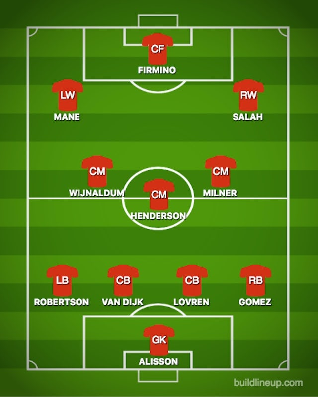 Possible LIV XI vs. FUL