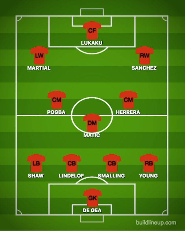 Possible MNU XI vs. MNC