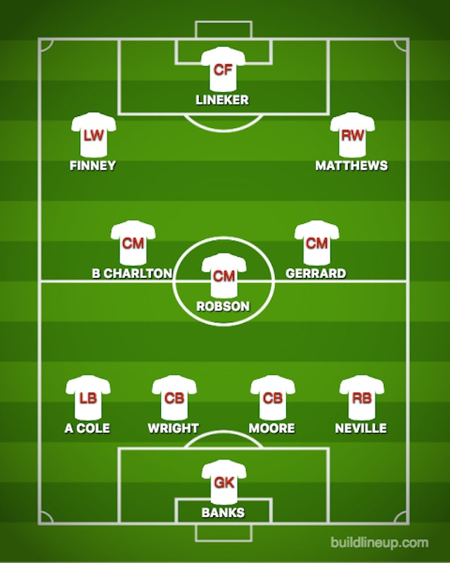 All-time ENG XI
