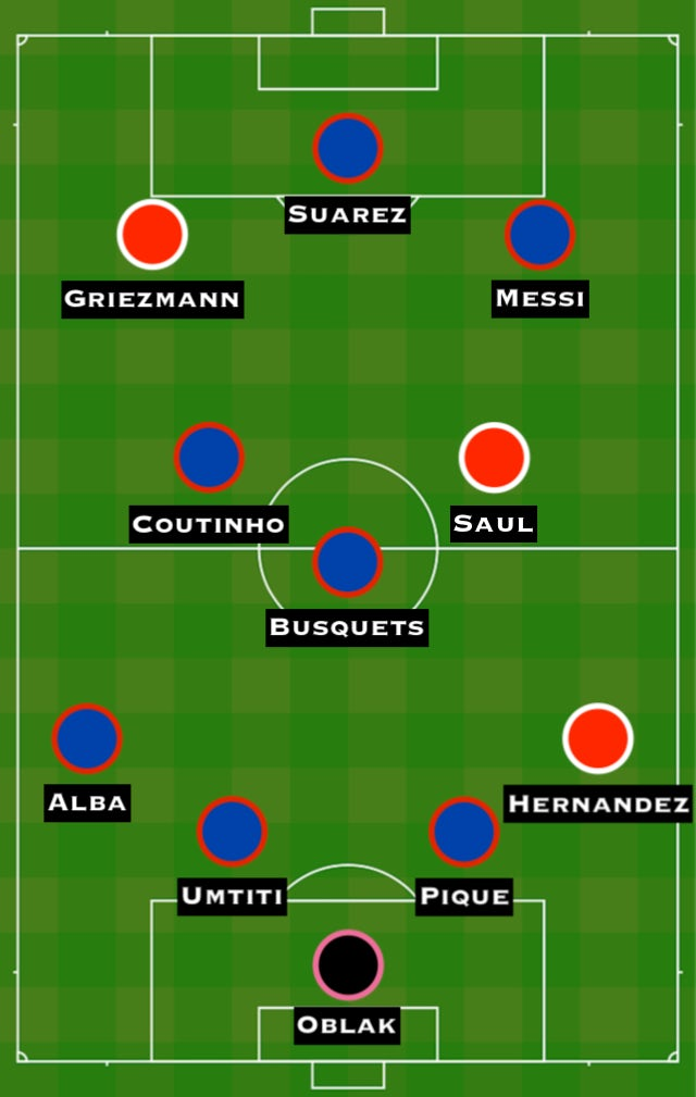 Combined XI: ATL vs. BAR
