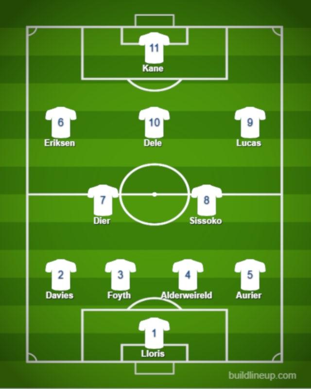 Possible TOT XI vs. CHE