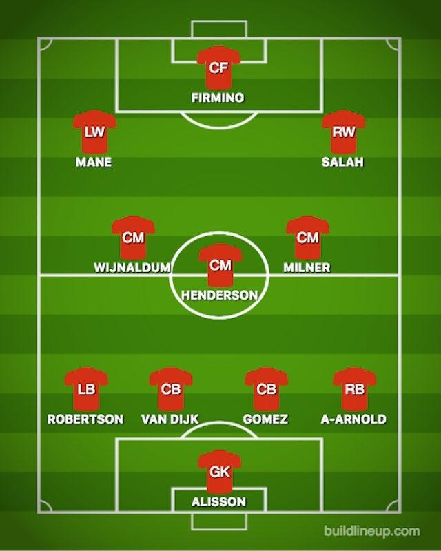Possible LIV XI vs. PSG