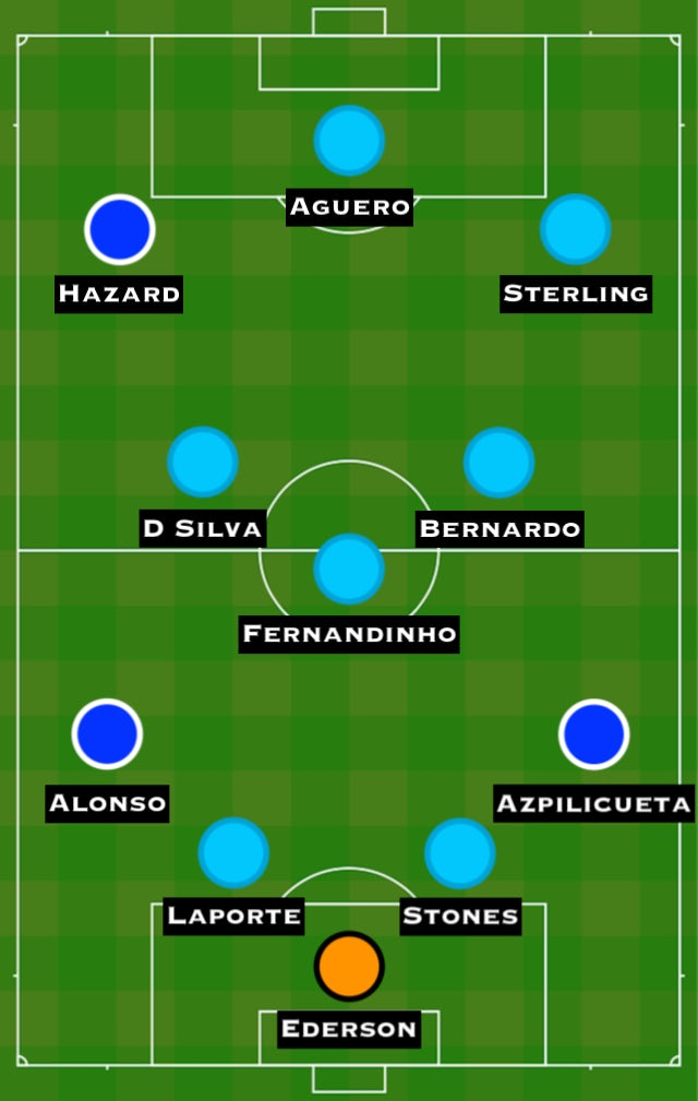 Combined XI: CHE vs. MNC