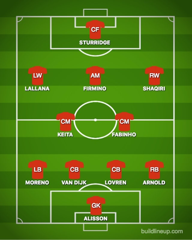 Possible LIV XI vs. BOU