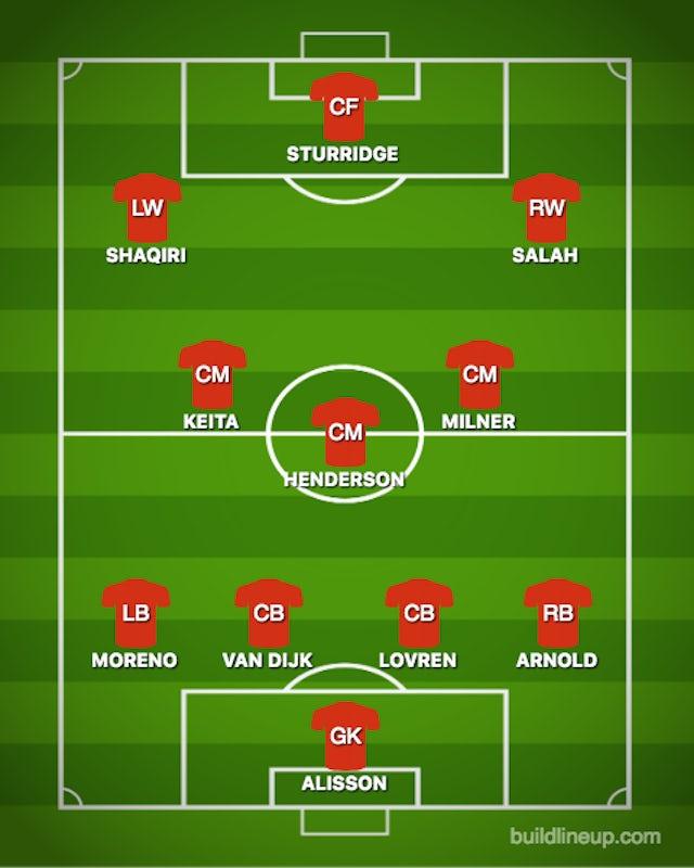 Possible LIV XI vs. BUR