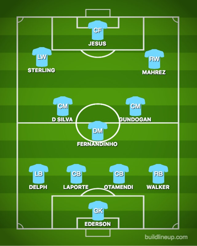 Possible MNC XI vs. CHE
