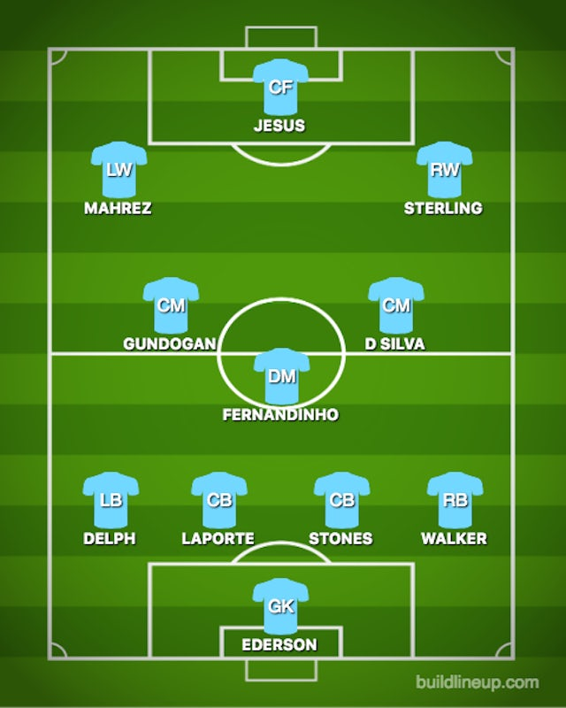 Possible MNC XI vs. WAT