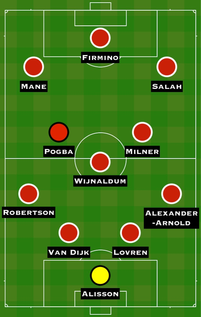 Combined XI: LIV vs. MNU