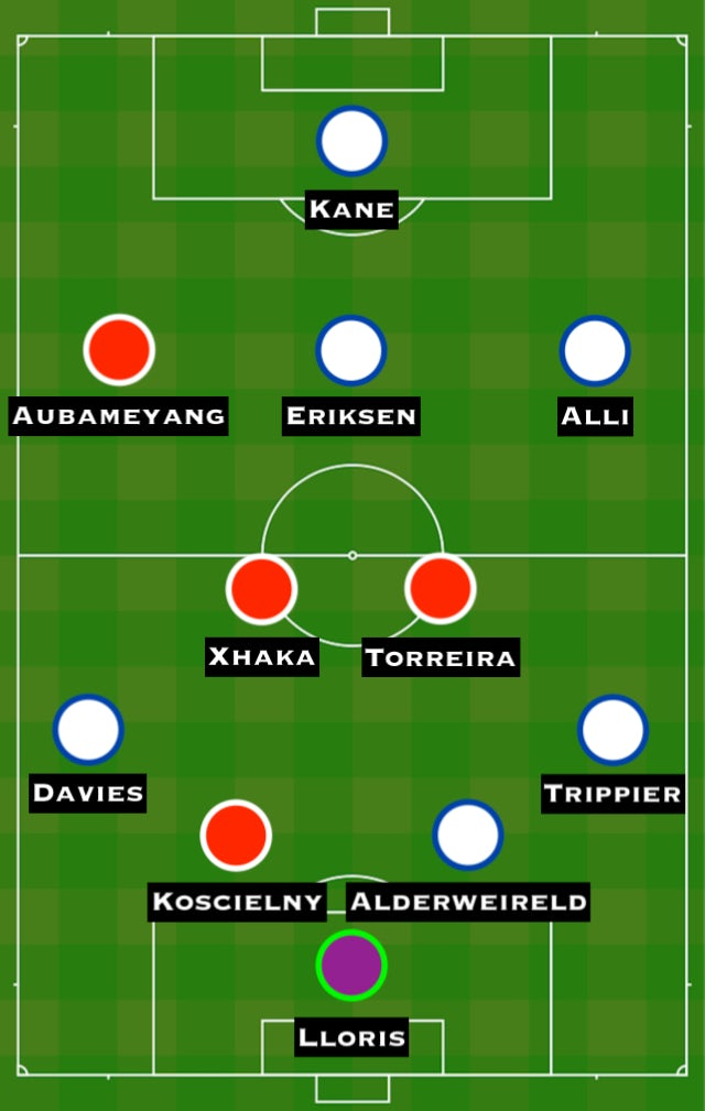 Combined XI: ARS vs. TOT