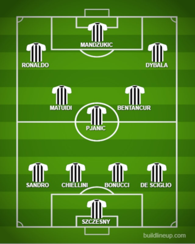 Possible JUV XI vs. ROM