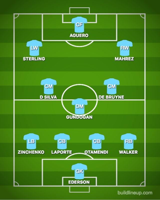 Possible MNC XI vs. SOT