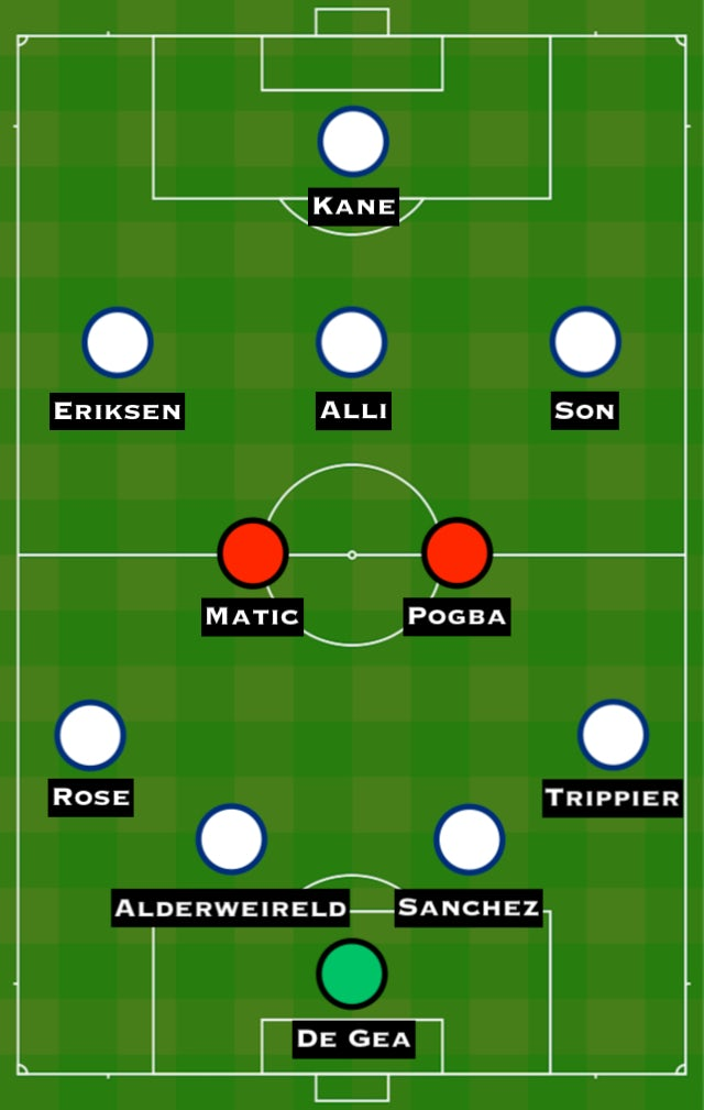 Combined XI: TOT vs. MNU