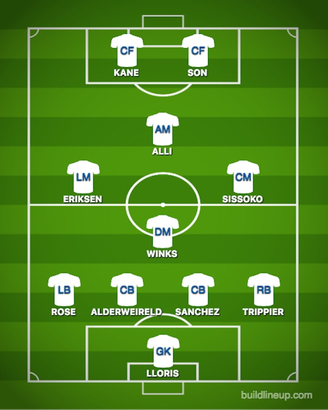 Possible TOT XI vs. MNU