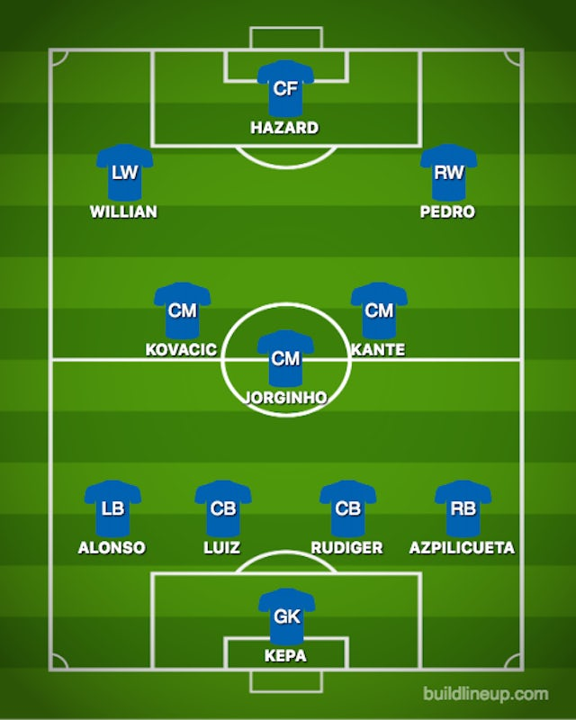 How Chelsea Could Line Up Against Arsenal