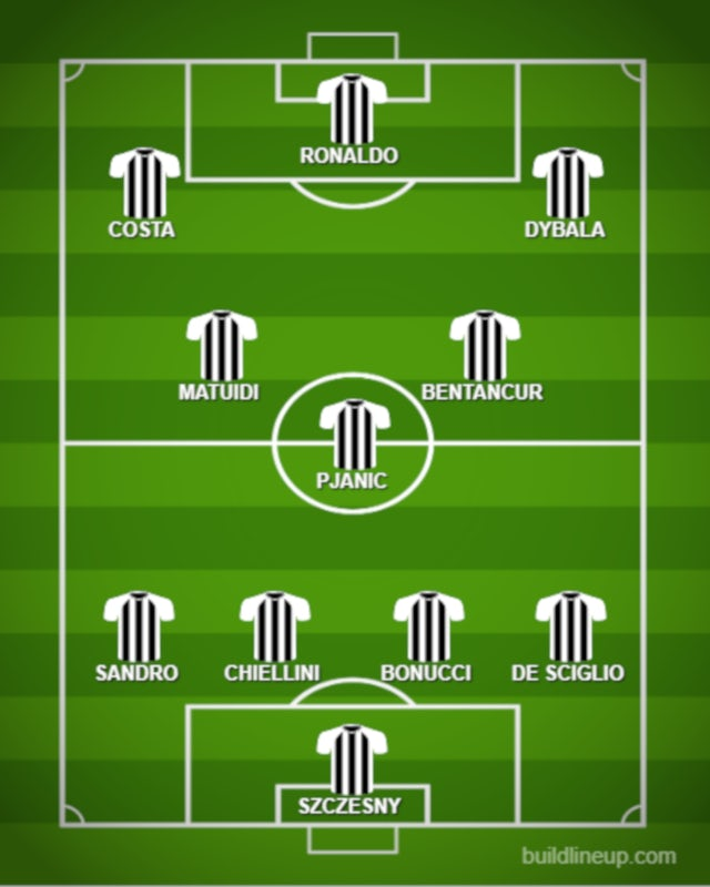 How Juventus Could Line Up Against Ac Milan Sports Mole