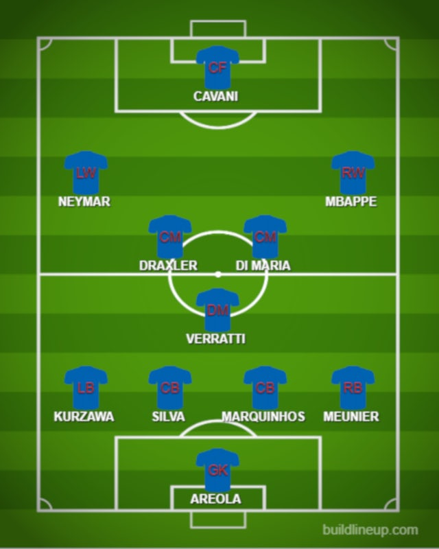 Possible PAR XI vs. GUIN