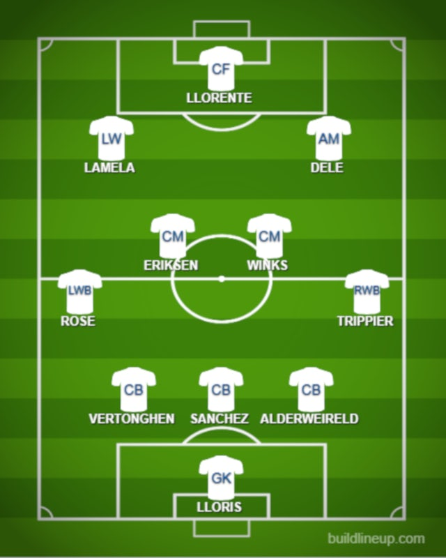 How Tottenham Hotspur Could Line Up Against Fulham