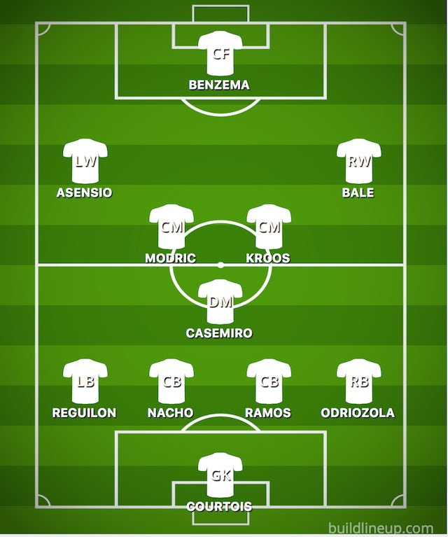 Real Madrid Team News Injuries Suspensions And Line Up: How Real Madrid Could Line Up Against Alaves
