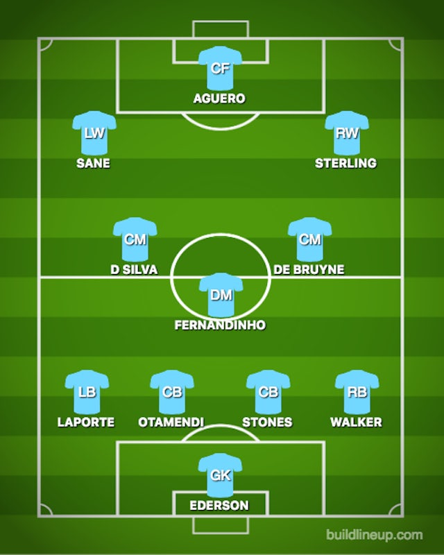 How Manchester City could line up against Chelsea - Sports Mole