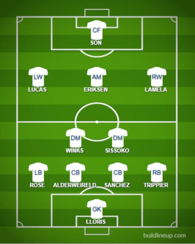 Possible TOT XI vs. LEI