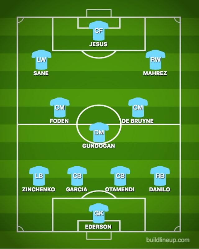 Possible MNC XI vs. NEW
