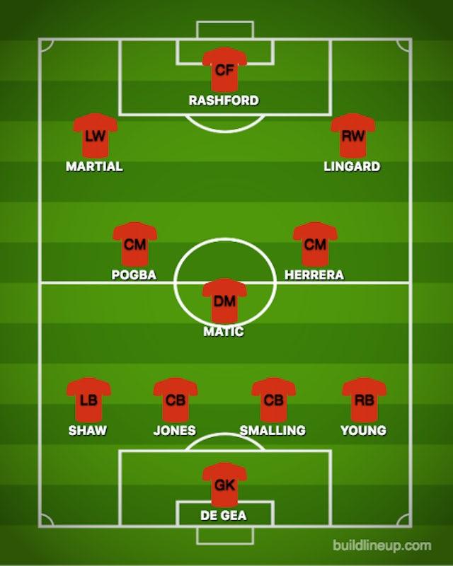 Possible MNU XI vs. PSG