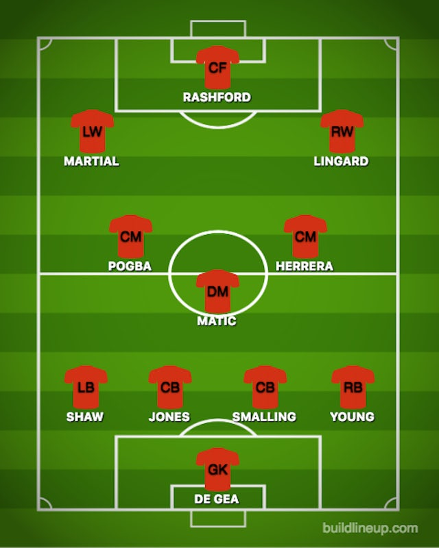 Possible MNU XI vs. PSG