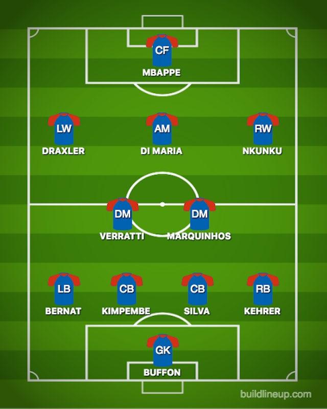 Possible PSG XI vs. MNU