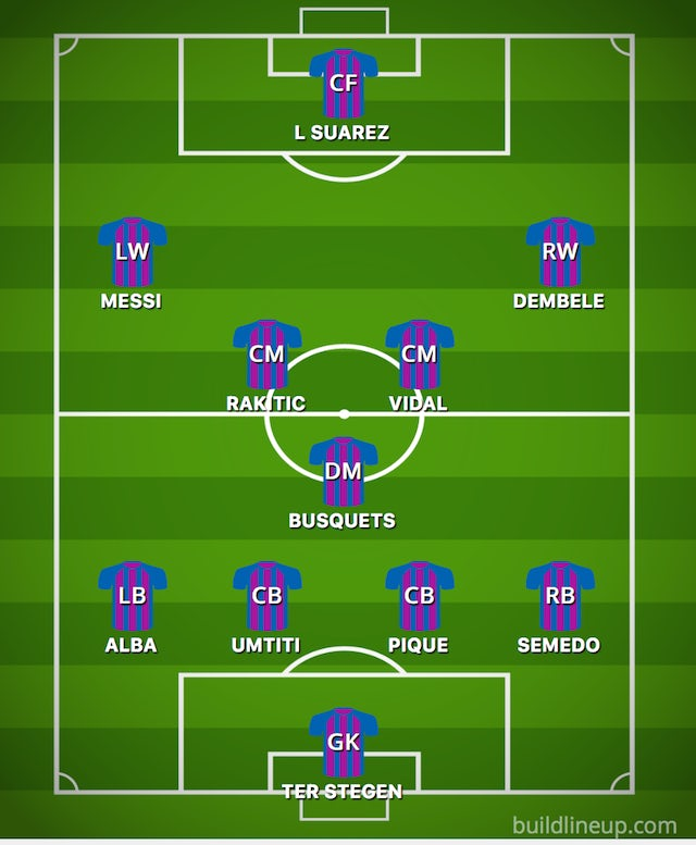 df326a207 How Barcelona could line up against Sevilla - Sports Mole