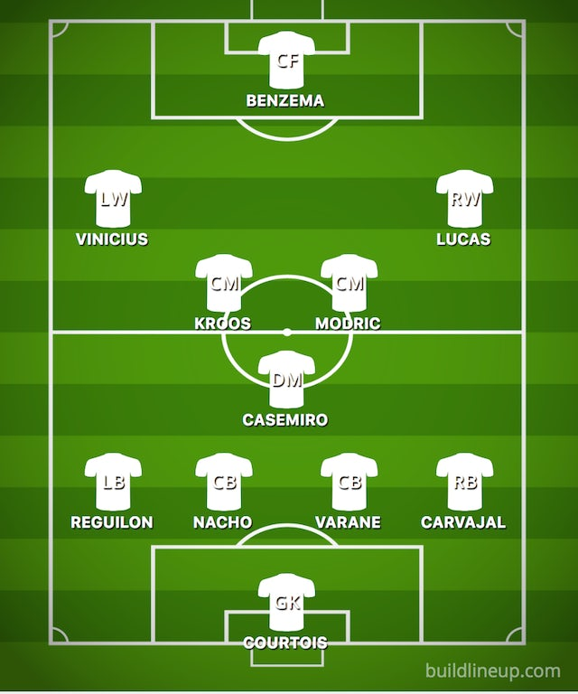 Tottenham Vs Ajax Results: How Real Madrid Could Line Up Against Ajax