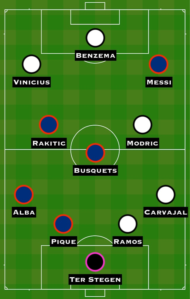 Combined XI: RMA vs. BAR