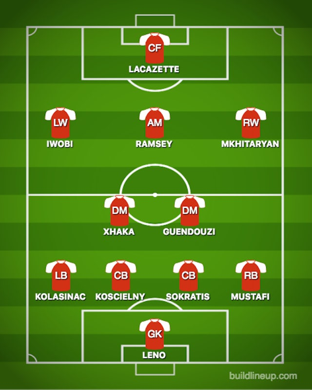 How Arsenal Could Line Up Against Manchester United Sports Mole