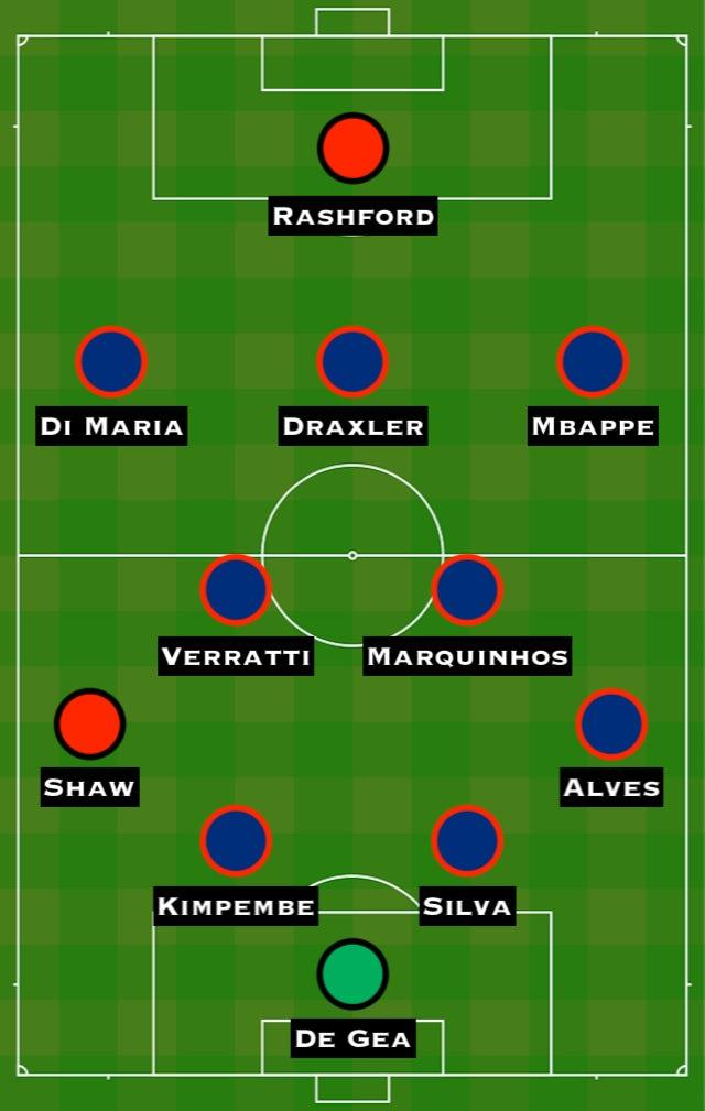 Combined XI: PSG vs. MNU