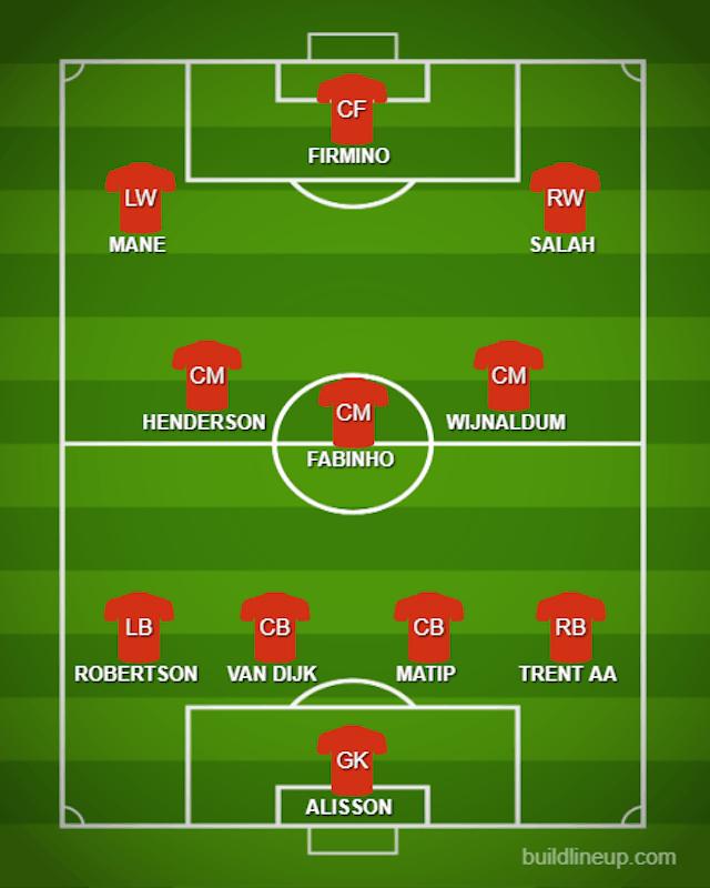 Possible LIV XI vs. BAY